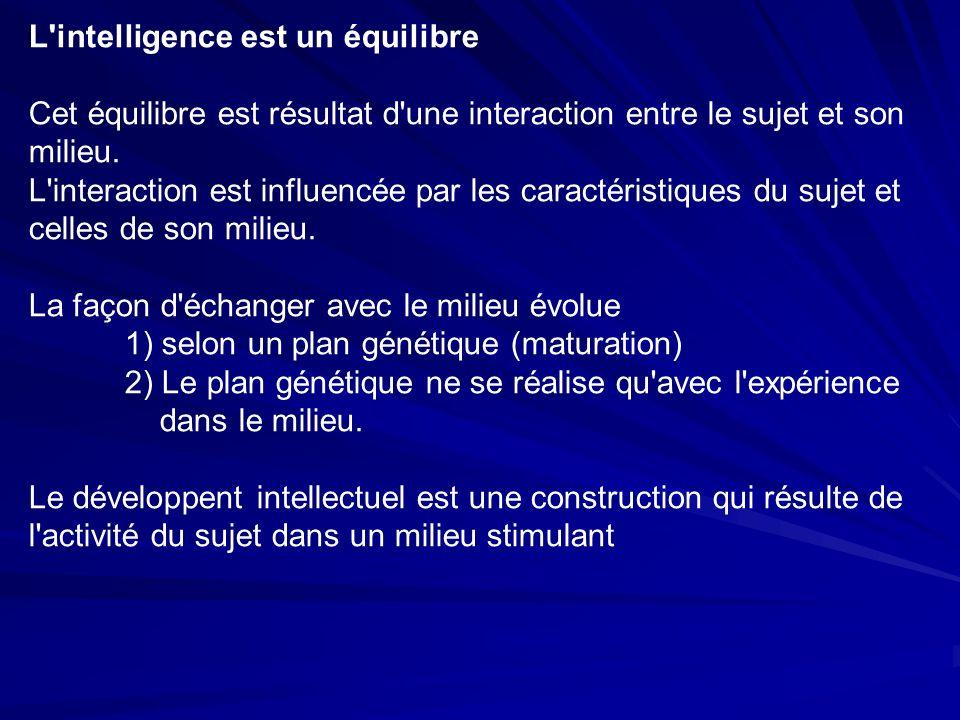 L intelligence est un équilibre Cet équilibre est résultat d une interaction entre le sujet et son milieu.
