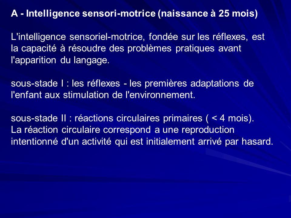 A - Intelligence sensori-motrice (naissance à 25 mois) L intelligence sensoriel-motrice, fondée sur les réflexes, est la capacité à résoudre des problèmes pratiques avant l apparition du langage.