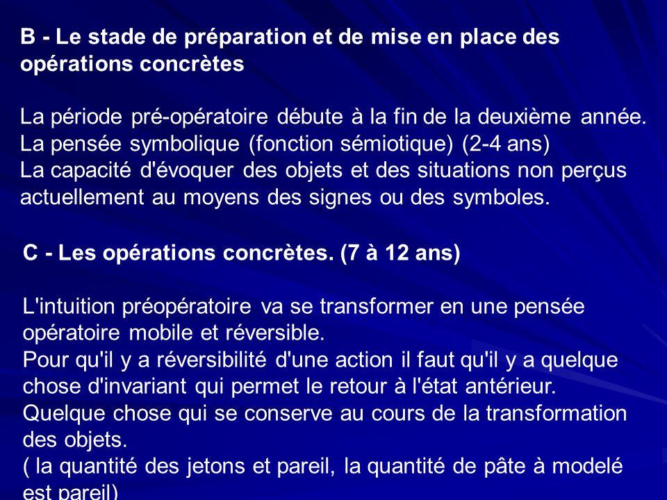 B - Le stade de préparation et de mise en place des opérations concrètes La période pré-opératoire débute à la fin de la deuxième année.