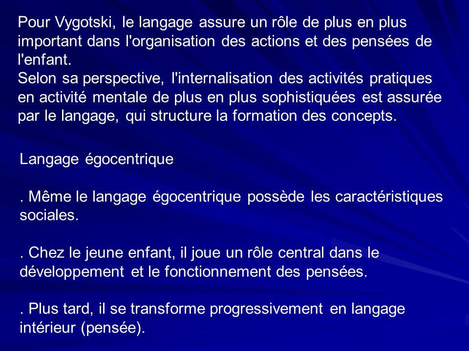 Pour Vygotski, le langage assure un rôle de plus en plus important dans l organisation des actions et des pensées de l enfant.