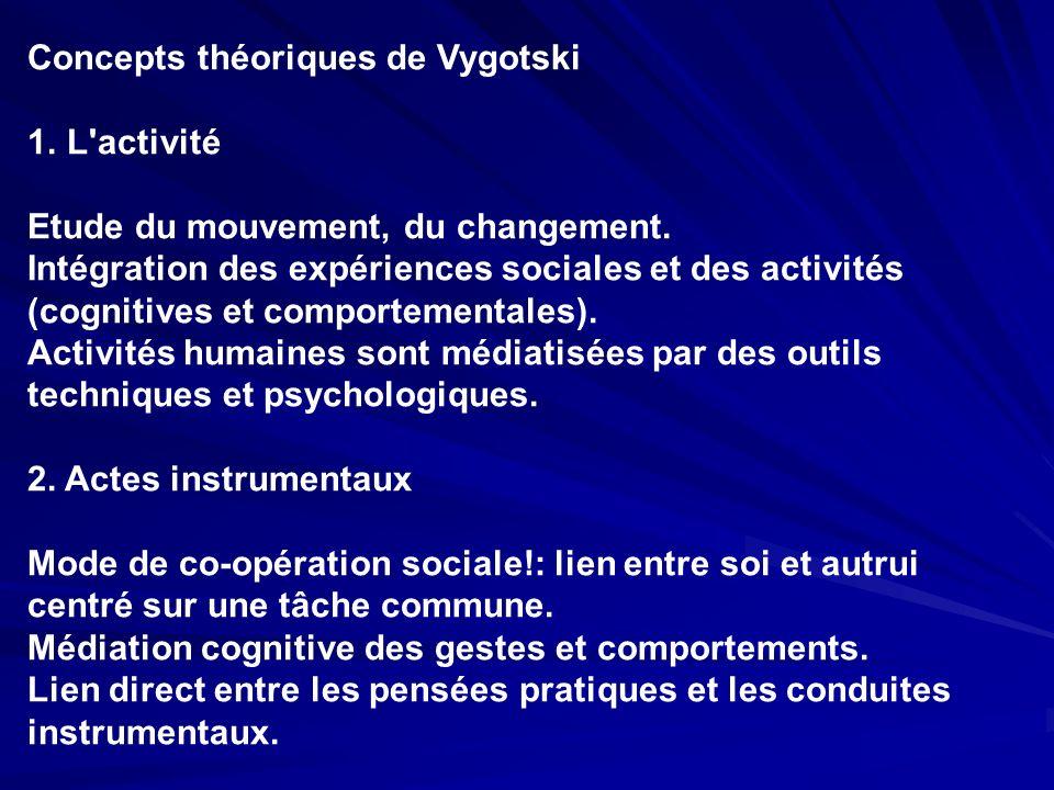 Concepts théoriques de Vygotski 1.L activité Etude du mouvement, du changement.