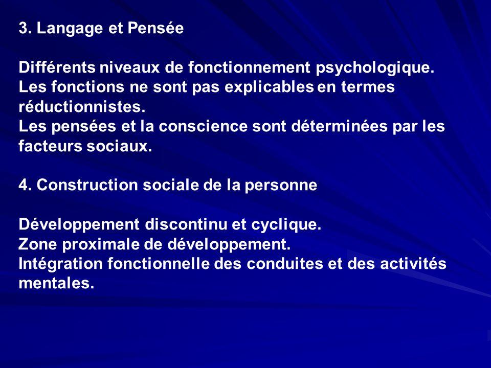 3. Langage et Pensée Différents niveaux de fonctionnement psychologique.