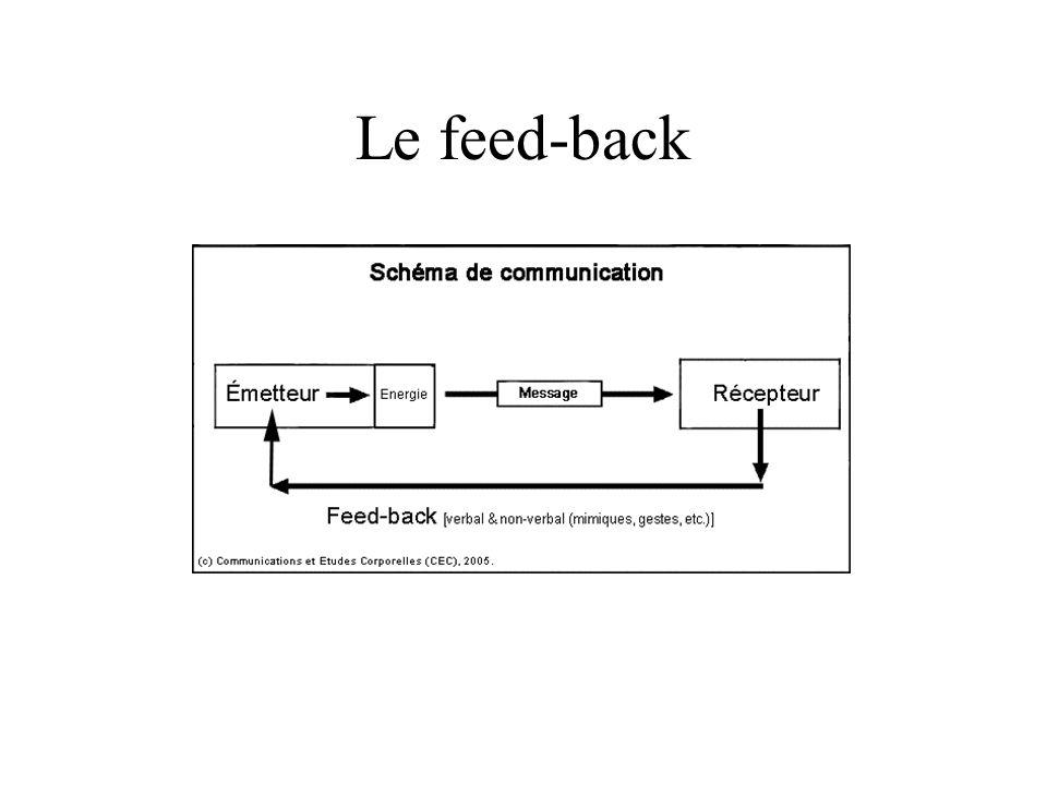 Le feed-back