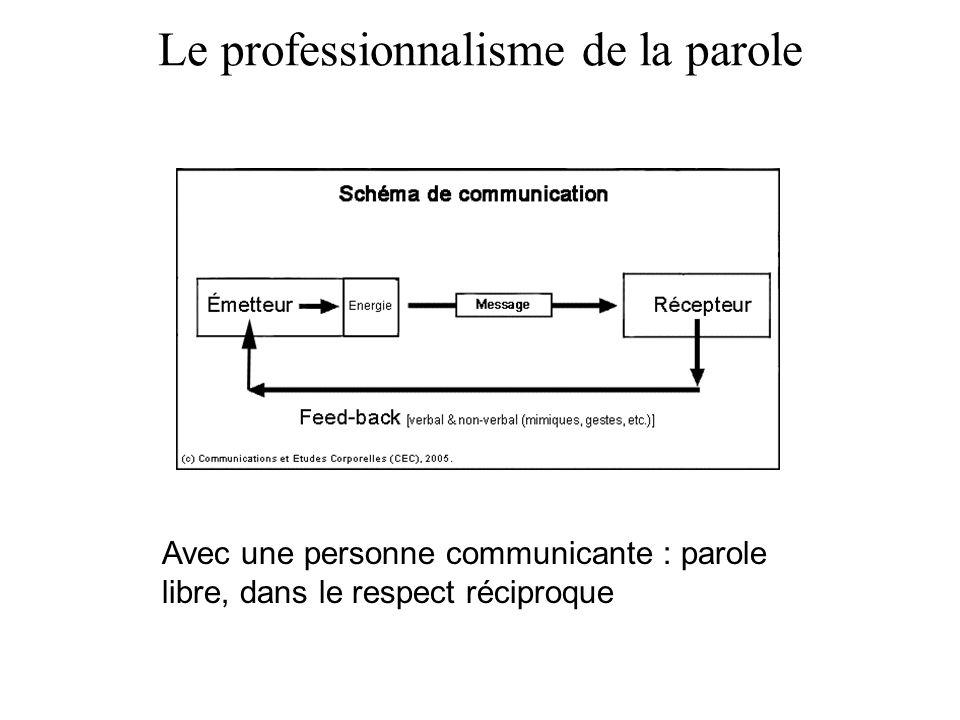 Le professionnalisme de la parole Avec une personne communicante : parole libre, dans le respect réciproque