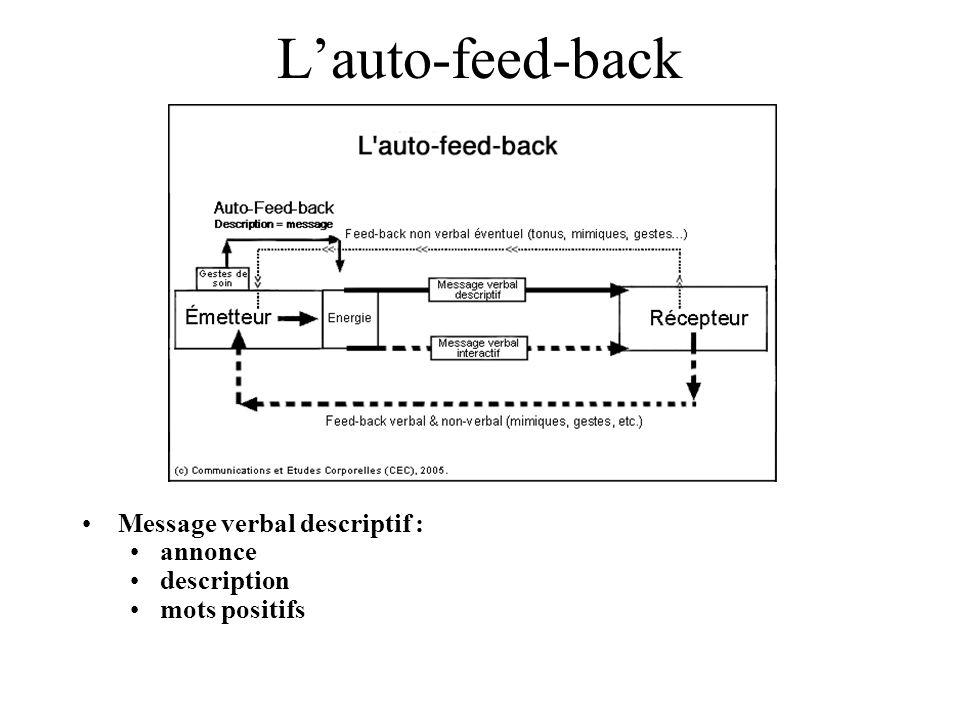 Lauto-feed-back Message verbal descriptif : annonce description mots positifs