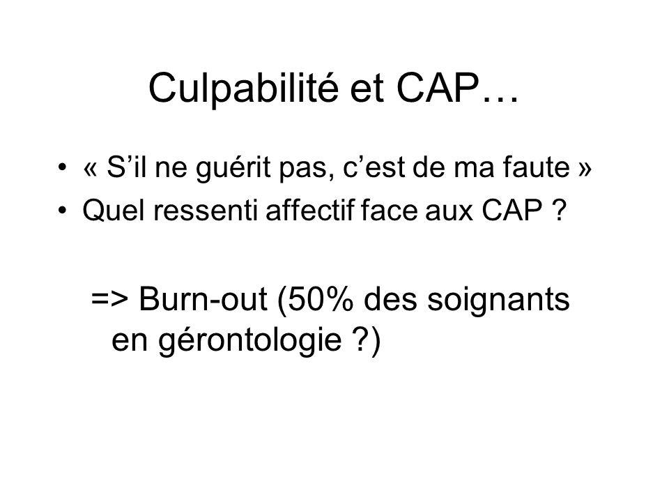 Culpabilité et CAP… « Sil ne guérit pas, cest de ma faute » Quel ressenti affectif face aux CAP .