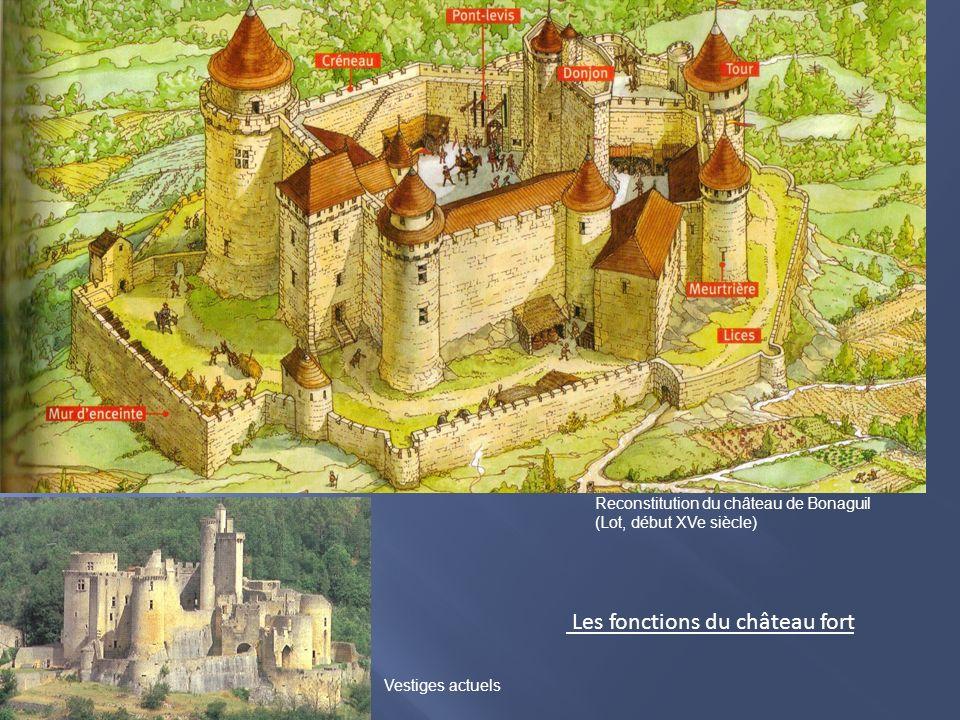 Les fonctions du château fort Reconstitution du château de Bonaguil (Lot, début XVe siècle) Vestiges actuels