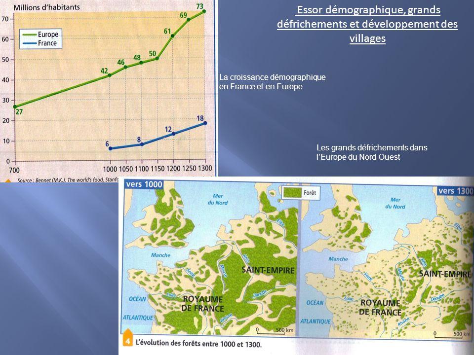 Essor démographique, grands défrichements et développement des villages La croissance démographique en France et en Europe Les grands défrichements dans lEurope du Nord-Ouest