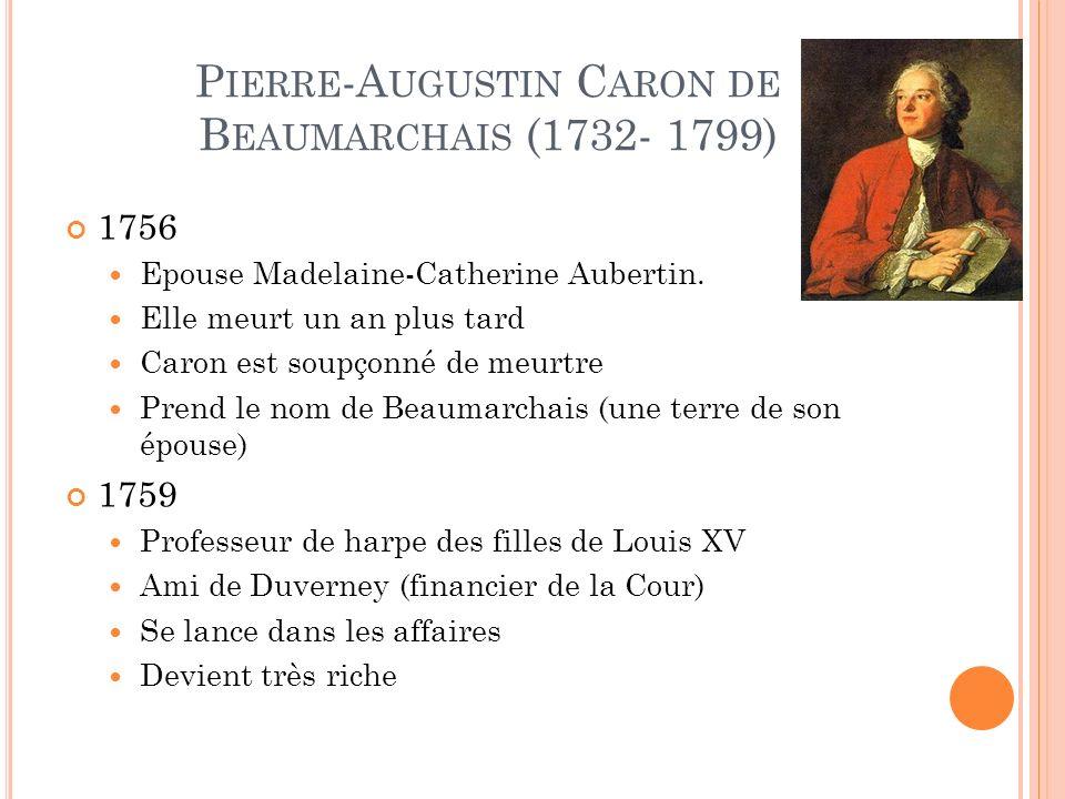 P IERRE -A UGUSTIN C ARON DE B EAUMARCHAIS (1732- 1799) 1756 Epouse Madelaine-Catherine Aubertin.