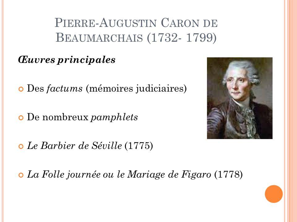 P IERRE -A UGUSTIN C ARON DE B EAUMARCHAIS (1732- 1799) Œuvres principales Des factums (mémoires judiciaires) De nombreux pamphlets Le Barbier de Séville (1775) La Folle journée ou le Mariage de Figaro (1778)