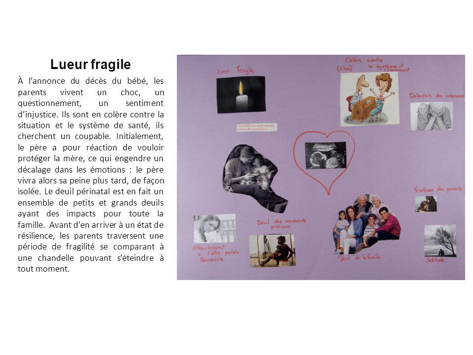 Lueur fragile À lannonce du décès du bébé, les parents vivent un choc, un questionnement, un sentiment dinjustice.