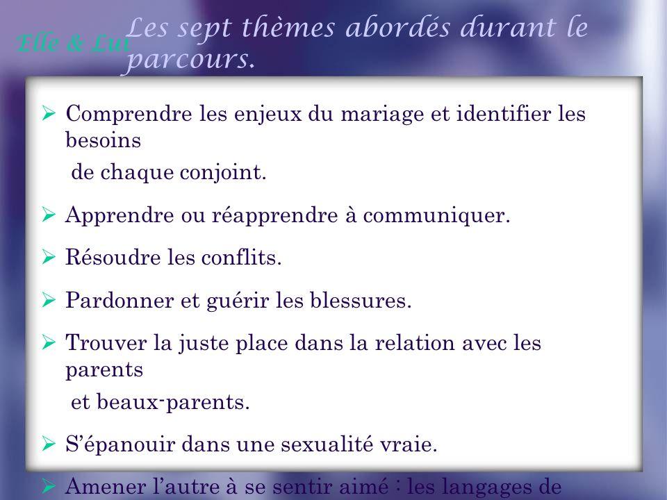Elle & Lui Les sept thèmes abordés durant le parcours. Comprendre les enjeux du mariage et identifier les besoins de chaque conjoint. Apprendre ou réa