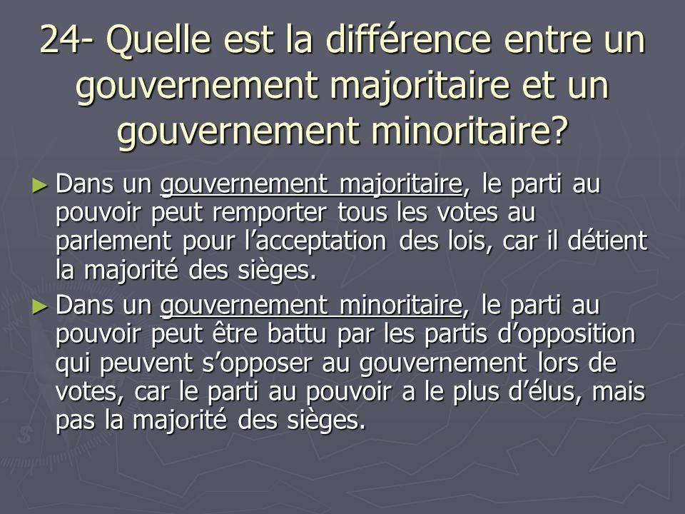 24- Quelle est la différence entre un gouvernement majoritaire et un gouvernement minoritaire.