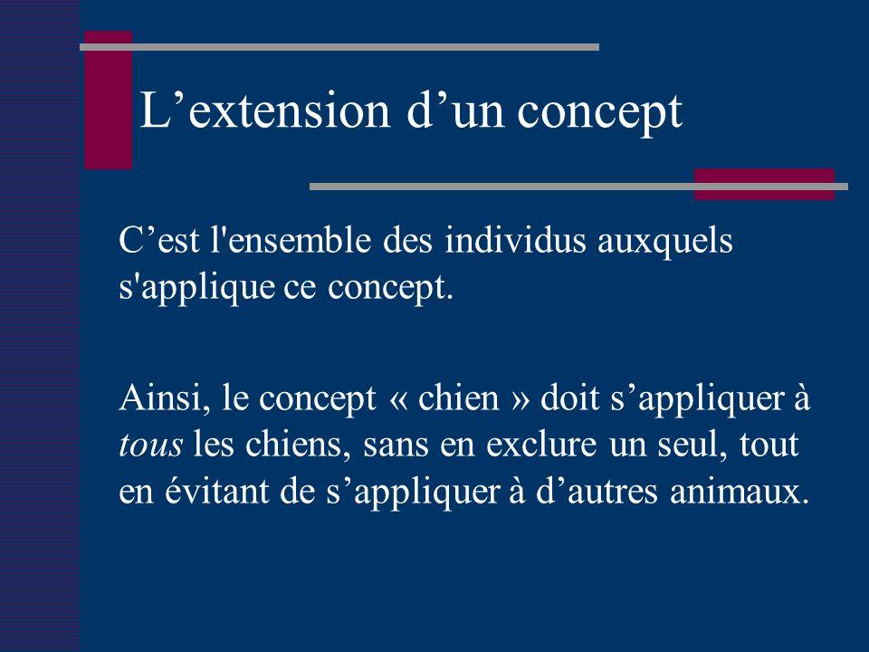 Lextension dun concept Cest l ensemble des individus auxquels s applique ce concept.