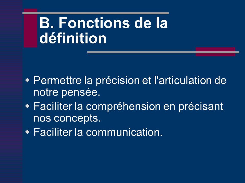 B. Fonctions de la définition Permettre la précision et l articulation de notre pensée.