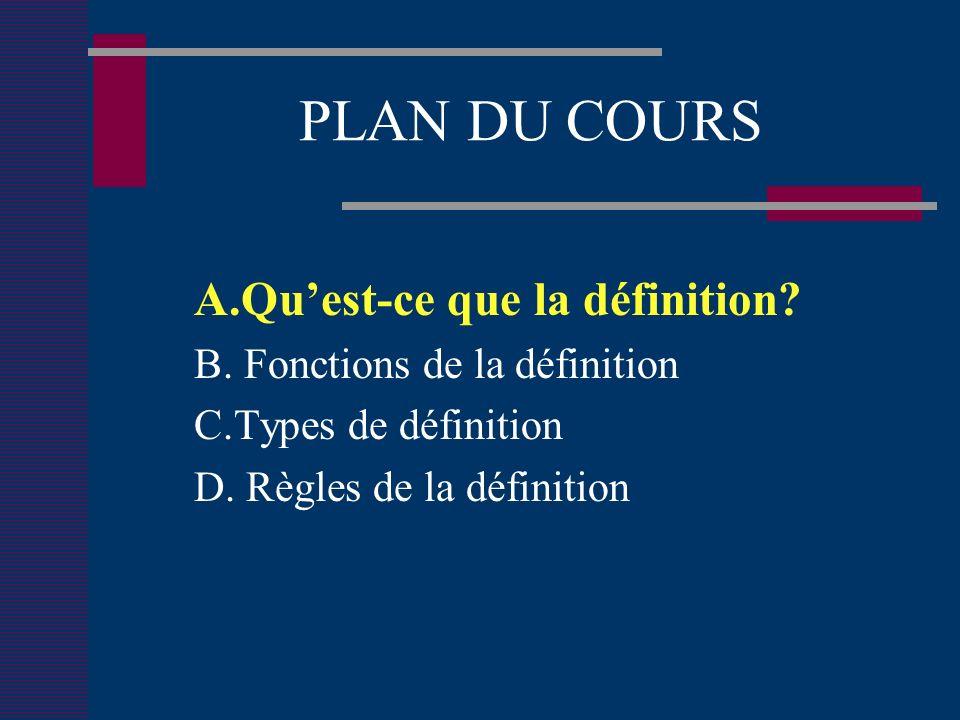 PLAN DU COURS A.Quest-ce que la définition. B. Fonctions de la définition C.Types de définition D.