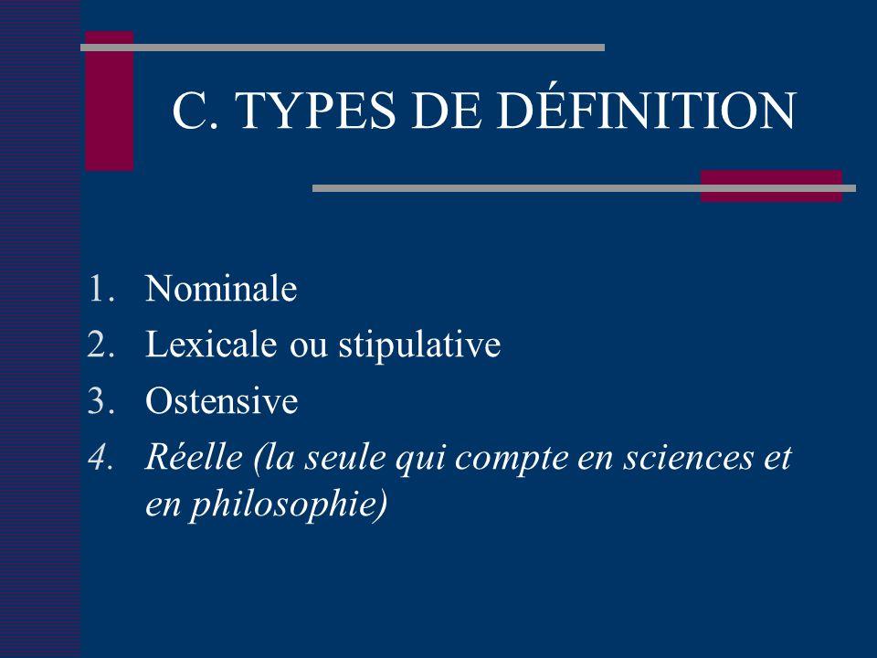 C. TYPES DE DÉFINITION 1.Nominale 2.Lexicale ou stipulative 3.Ostensive 4.Réelle (la seule qui compte en sciences et en philosophie)