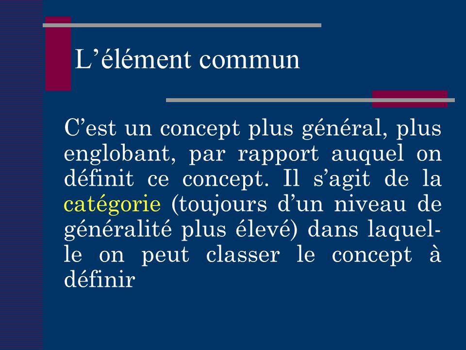 Lélément commun Cest un concept plus général, plus englobant, par rapport auquel on définit ce concept.