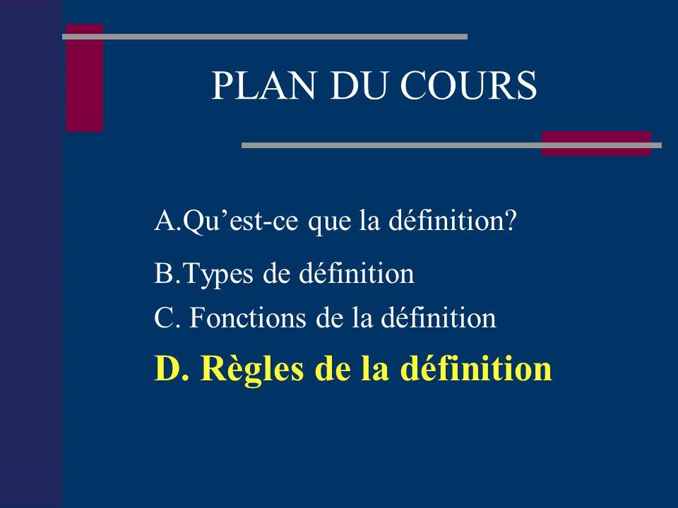 PLAN DU COURS A.Quest-ce que la définition. B.Types de définition C.