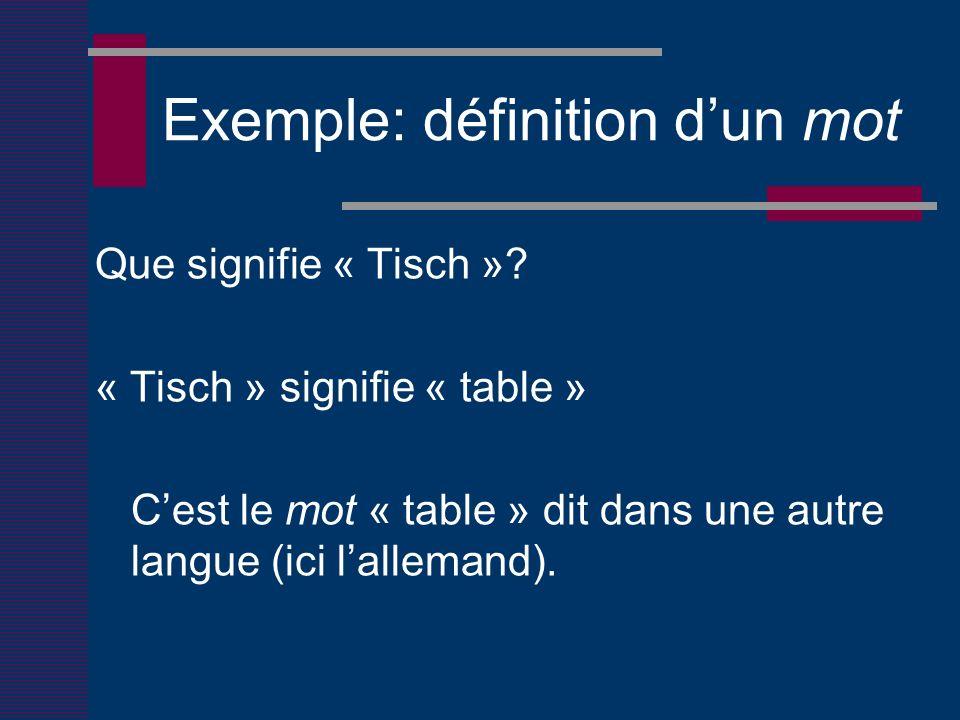 RÈGLE II La définition ne doit contenir que le défini, c est-à-dire ne pas être trop large ou trop générale.