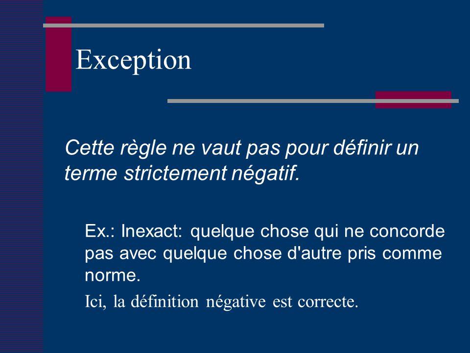Exception Cette règle ne vaut pas pour définir un terme strictement négatif.