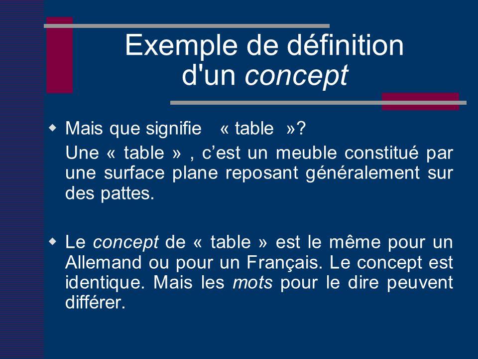 Exemple de définition d un concept Mais que signifie « table ».