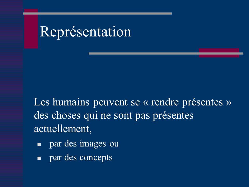 Représentation Les humains peuvent se « rendre présentes » des choses qui ne sont pas présentes actuellement, par des images ou par des concepts