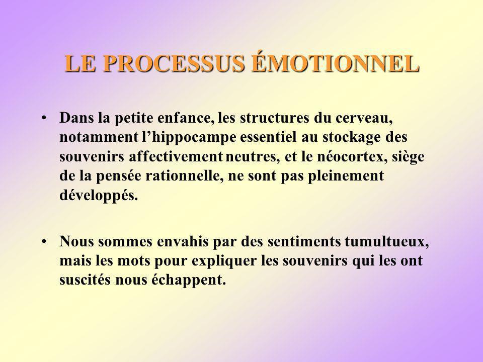 LE PROCESSUS ÉMOTIONNEL Dans la petite enfance, les structures du cerveau, notamment lhippocampe essentiel au stockage des souvenirs affectivement neutres, et le néocortex, siège de la pensée rationnelle, ne sont pas pleinement développés.
