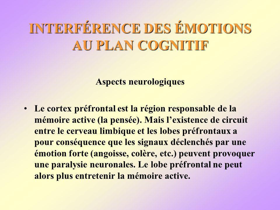 INTERFÉRENCE DES ÉMOTIONS AU PLAN COGNITIF Aspects neurologiques Le cortex préfrontal est la région responsable de la mémoire active (la pensée).