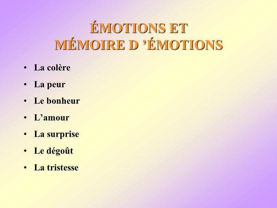 ÉMOTIONS ET MÉMOIRE D ÉMOTIONS La colère La peur Le bonheur Lamour La surprise Le dégoût La tristesse