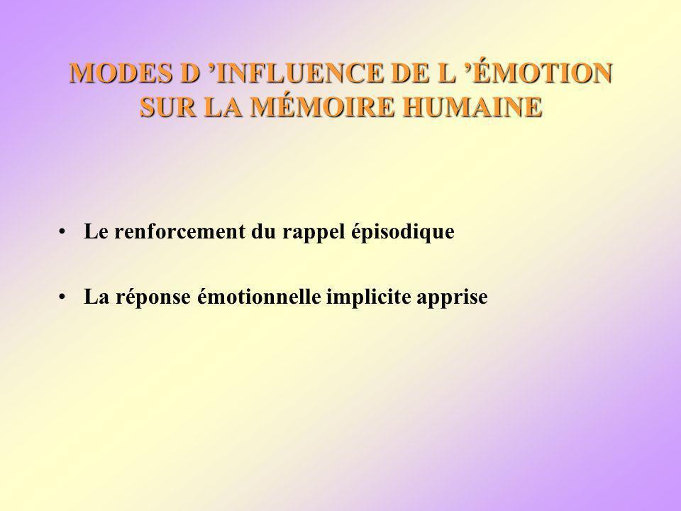 MODES D INFLUENCE DE L ÉMOTION SUR LA MÉMOIRE HUMAINE Le renforcement du rappel épisodique La réponse émotionnelle implicite apprise