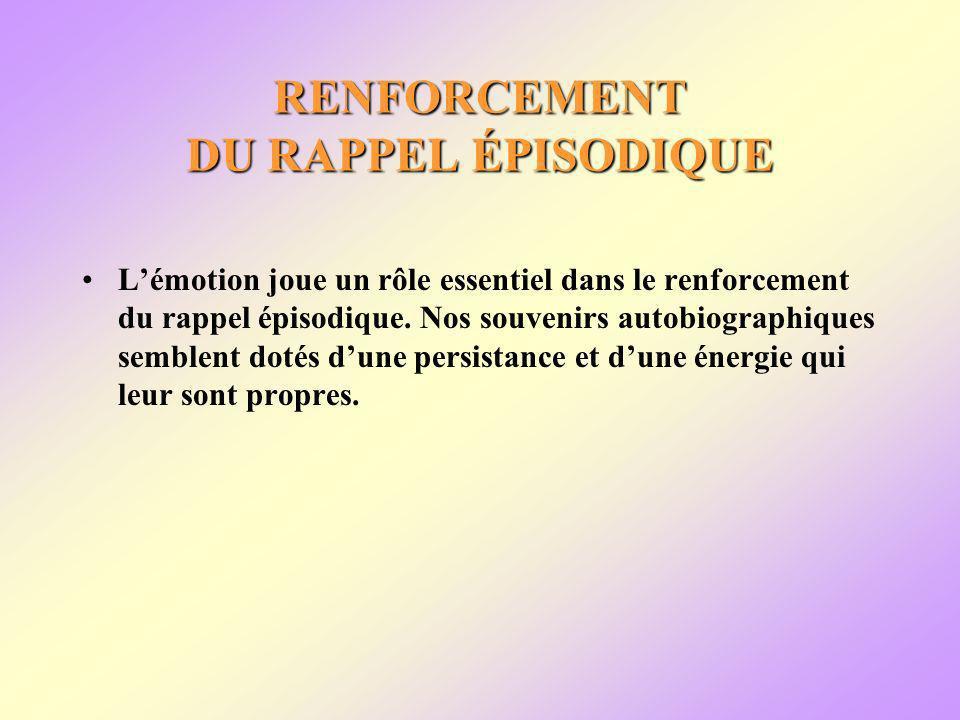 RENFORCEMENT DU RAPPEL ÉPISODIQUE Lémotion joue un rôle essentiel dans le renforcement du rappel épisodique.