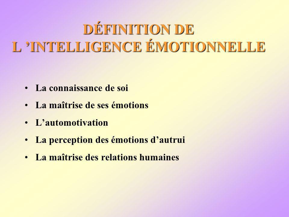 DÉFINITION DE L INTELLIGENCE ÉMOTIONNELLE La connaissance de soi La maîtrise de ses émotions Lautomotivation La perception des émotions dautrui La maîtrise des relations humaines