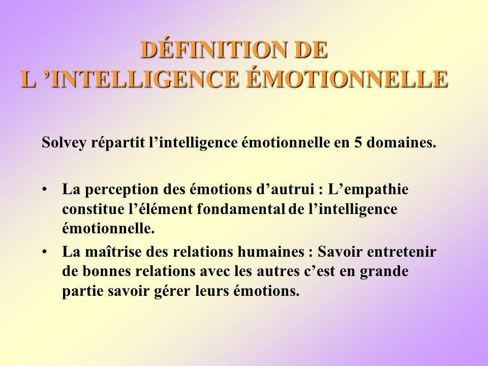 DÉFINITION DE L INTELLIGENCE ÉMOTIONNELLE Solvey répartit lintelligence émotionnelle en 5 domaines.