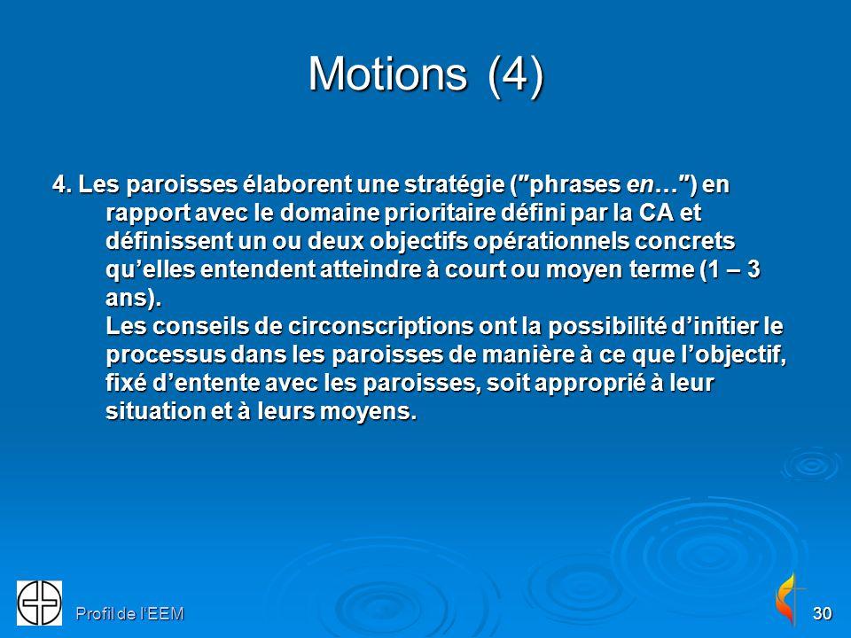 Profil de lEEM30 Motions (4) 4. Les paroisses élaborent une stratégie (phrases en…) en rapport avec le domaine prioritaire défini par la CA et définis