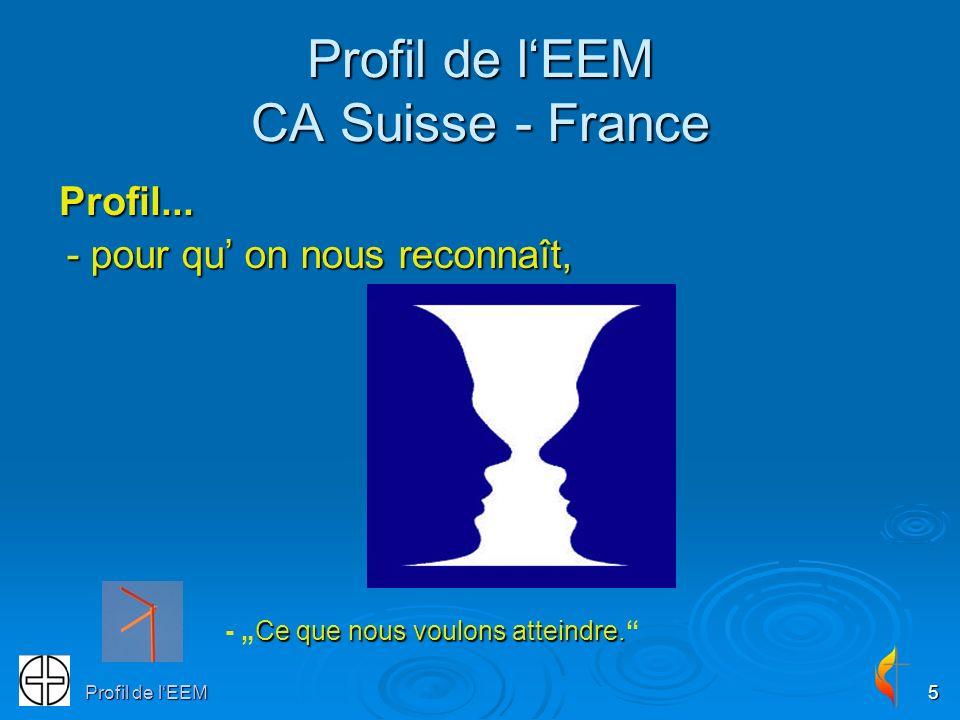Profil de lEEM5 Profil de lEEM CA Suisse - France Profil... - pour qu on nous reconnaît, Ce que nous voulons atteindre. - Ce que nous voulons atteindr