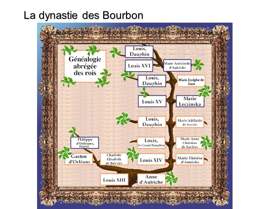 La dynastie des Bourbon