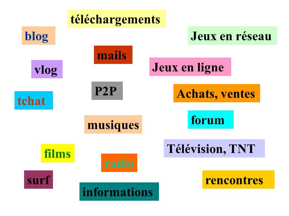 blog vlog tchat téléchargements mails musiques films Jeux en réseau Achats, ventes forum Télévision, TNT radio rencontressurf informations Jeux en lig