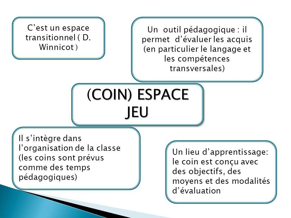 COIN) ESPACE JEU (COIN) ESPACE JEU Cest un espace transitionnel ( D. Winnicot ) Un outil pédagogique : il permet dévaluer les acquis (en particulier l