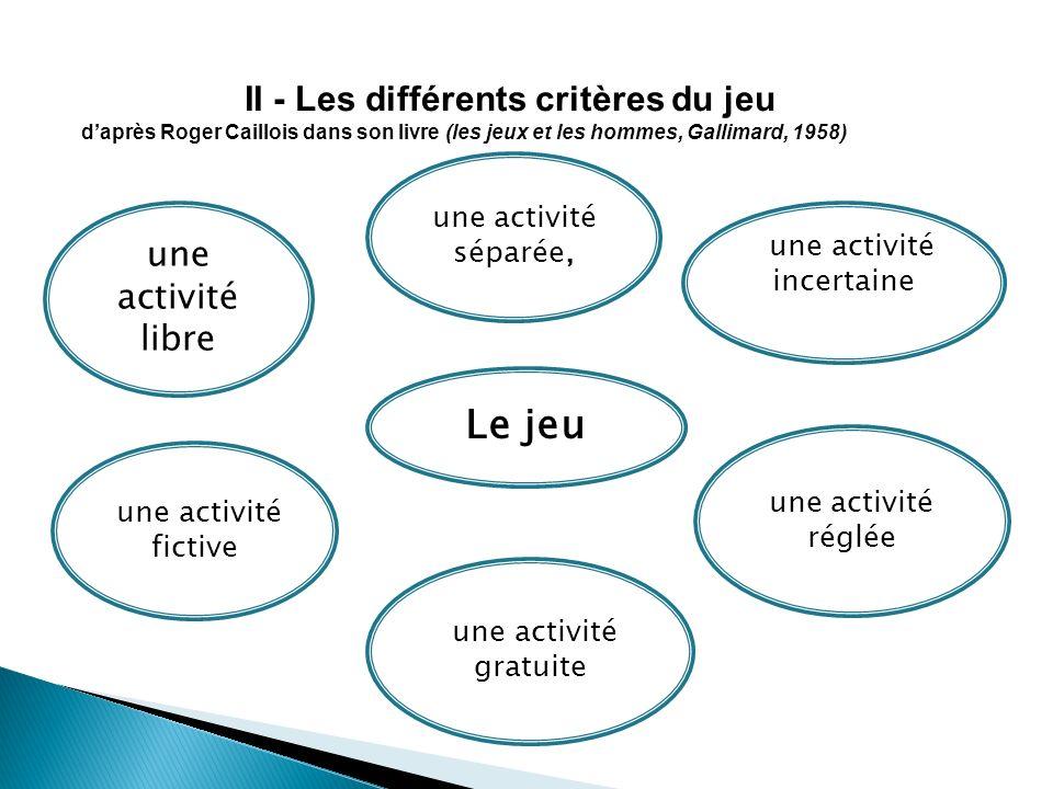 II - Les différents critères du jeu daprès Roger Caillois dans son livre (les jeux et les hommes, Gallimard, 1958) Le jeu une activité libre une activité séparée, une activité incertaine une activité réglée une activité gratuite une activité fictive
