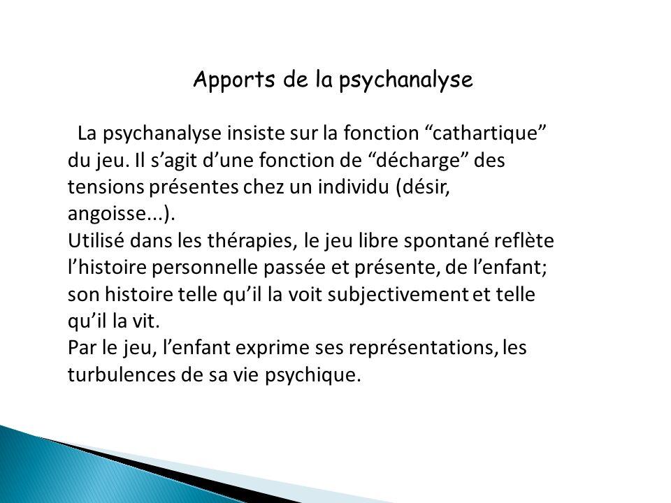 Apports de la psychanalyse La psychanalyse insiste sur la fonction cathartique du jeu. Il sagit dune fonction de décharge des tensions présentes chez