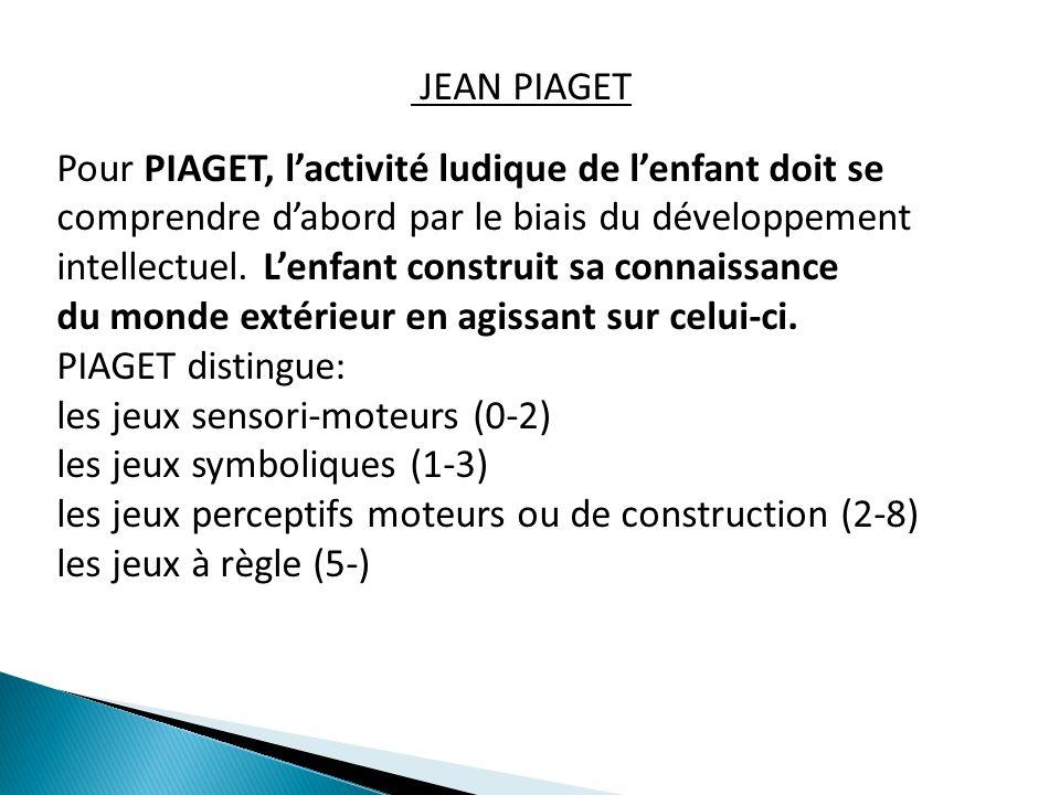 JEAN PIAGET Pour PIAGET, lactivité ludique de lenfant doit se comprendre dabord par le biais du développement intellectuel. Lenfant construit sa conna