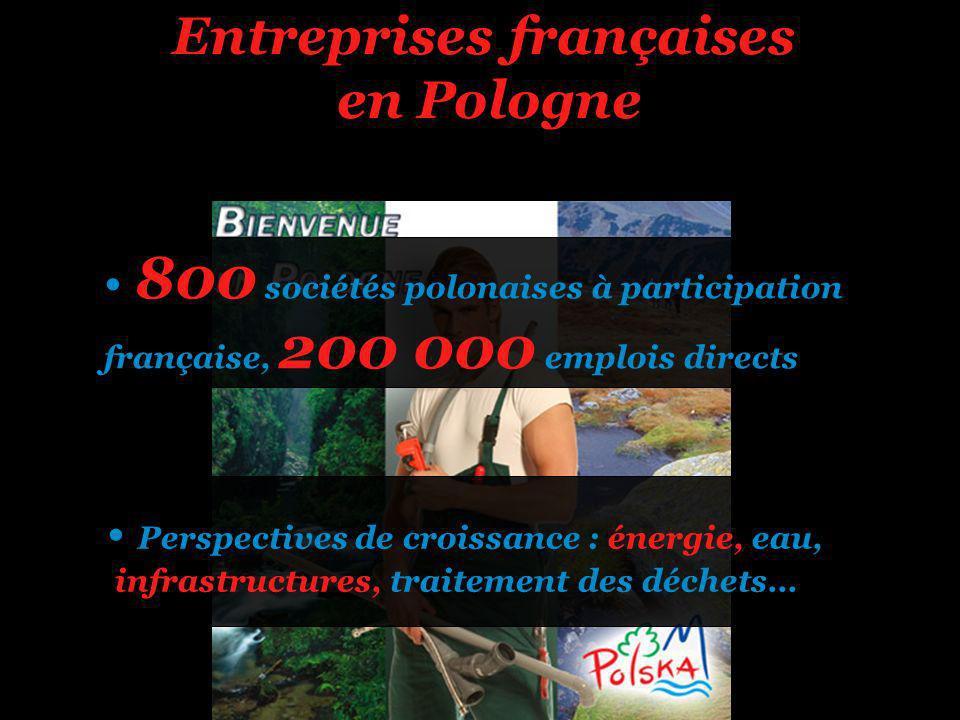 800 sociétés polonaises à participation française, 200 000 emplois directs Perspectives de croissance : énergie, eau, infrastructures, traitement des déchets…