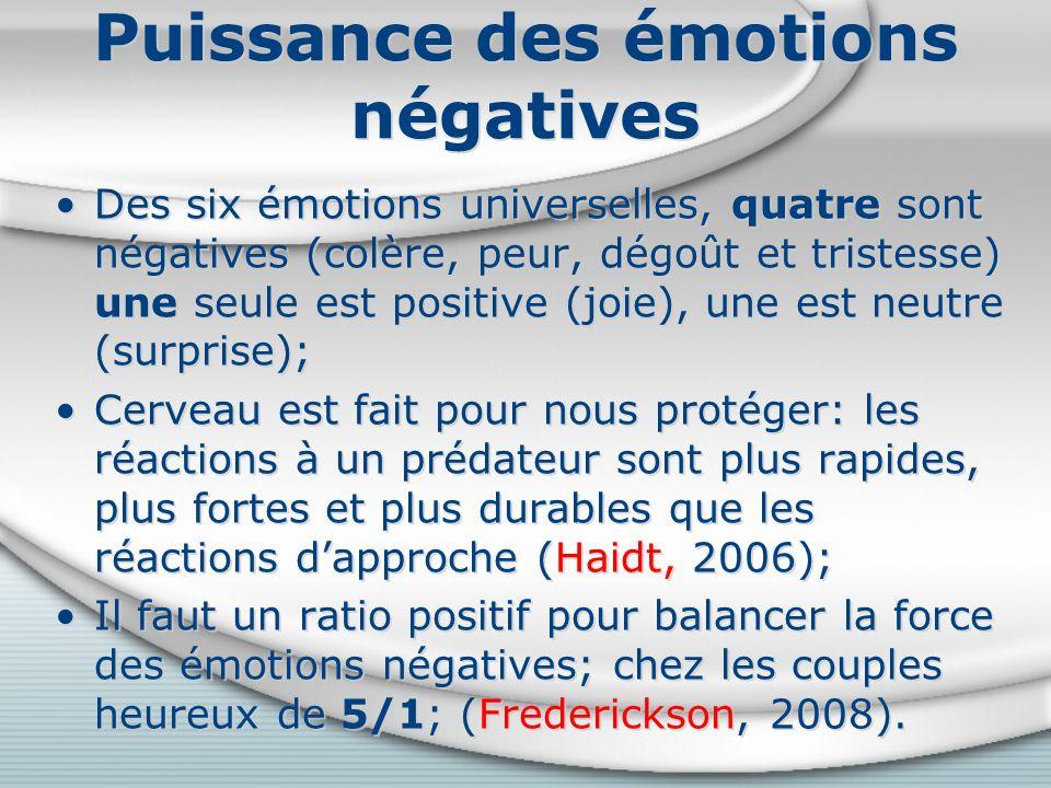 Puissance des émotions négatives Des six émotions universelles, quatre sont négatives (colère, peur, dégoût et tristesse) une seule est positive (joie), une est neutre (surprise); Cerveau est fait pour nous protéger: les réactions à un prédateur sont plus rapides, plus fortes et plus durables que les réactions dapproche (Haidt, 2006); Il faut un ratio positif pour balancer la force des émotions négatives; chez les couples heureux de 5/1; (Frederickson, 2008).