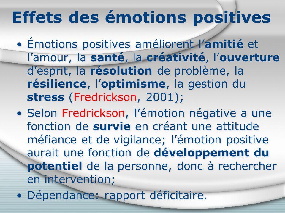 Effets des émotions positives Émotions positives améliorent lamitié et lamour, la santé, la créativité, louverture desprit, la résolution de problème, la résilience, loptimisme, la gestion du stress (Fredrickson, 2001); Selon Fredrickson, lémotion négative a une fonction de survie en créant une attitude méfiance et de vigilance; lémotion positive aurait une fonction de développement du potentiel de la personne, donc à rechercher en intervention; Dépendance: rapport déficitaire.