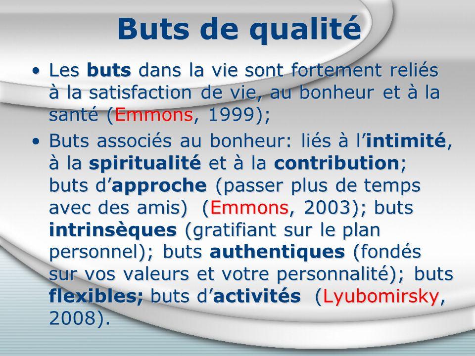 Buts de qualité Les buts dans la vie sont fortement reliés à la satisfaction de vie, au bonheur et à la santé (Emmons, 1999); Buts associés au bonheur: liés à lintimité, à la spiritualité et à la contribution; buts dapproche (passer plus de temps avec des amis) (Emmons, 2003); buts intrinsèques (gratifiant sur le plan personnel); buts authentiques (fondés sur vos valeurs et votre personnalité); buts flexibles; buts dactivités (Lyubomirsky, 2008).