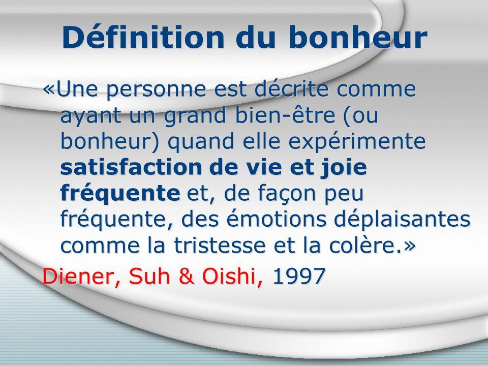 Définition du bonheur «Une personne est décrite comme ayant un grand bien-être (ou bonheur) quand elle expérimente satisfaction de vie et joie fréquente et, de façon peu fréquente, des émotions déplaisantes comme la tristesse et la colère.» Diener, Suh & Oishi, 1997 «Une personne est décrite comme ayant un grand bien-être (ou bonheur) quand elle expérimente satisfaction de vie et joie fréquente et, de façon peu fréquente, des émotions déplaisantes comme la tristesse et la colère.» Diener, Suh & Oishi, 1997
