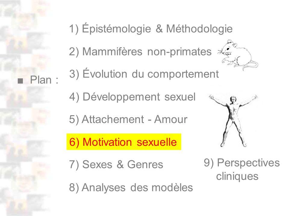 D4 : Méthodologie 0 : Plan 2) Mammifères non-primates 7) Sexes & Genres 8) Analyses des modèles 3) Évolution du comportement 4) Développement sexuel Plan : 1) Épistémologie & Méthodologie 5) Attachement - Amour 6) Motivation sexuelle 9) Perspectives cliniques