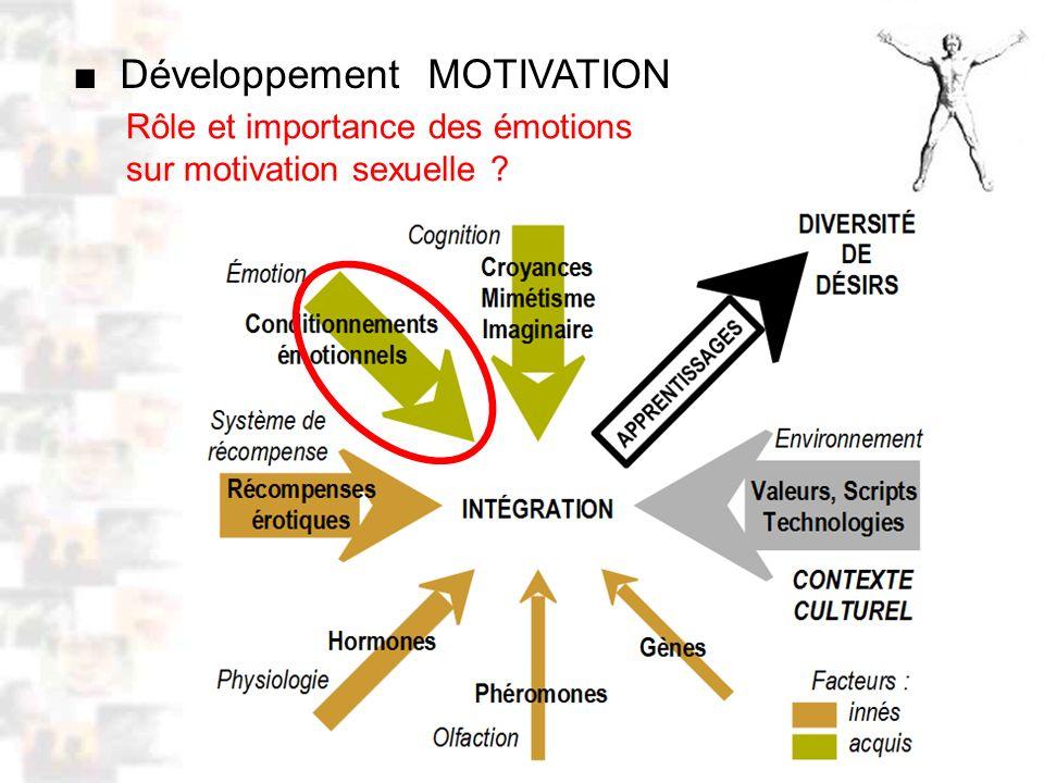 D52 : Modèles : Homme 10 : Renforcement 2 Rôle et importance des émotions sur motivation sexuelle .