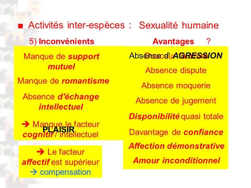 D2 : Introduction 2 : Généralité Activités inter-espèces : 5) Inconvénients Avantages .
